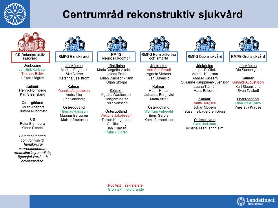 Centrumråd rekonstruktiv sjukvård