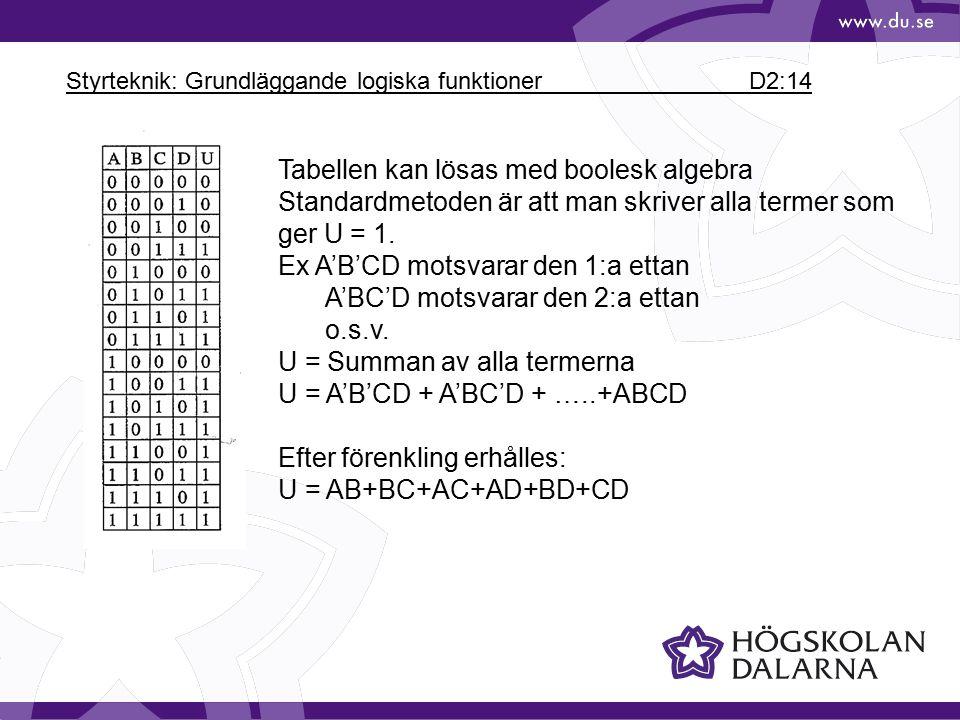 Styrteknik: Grundläggande logiska funktioner D2:14