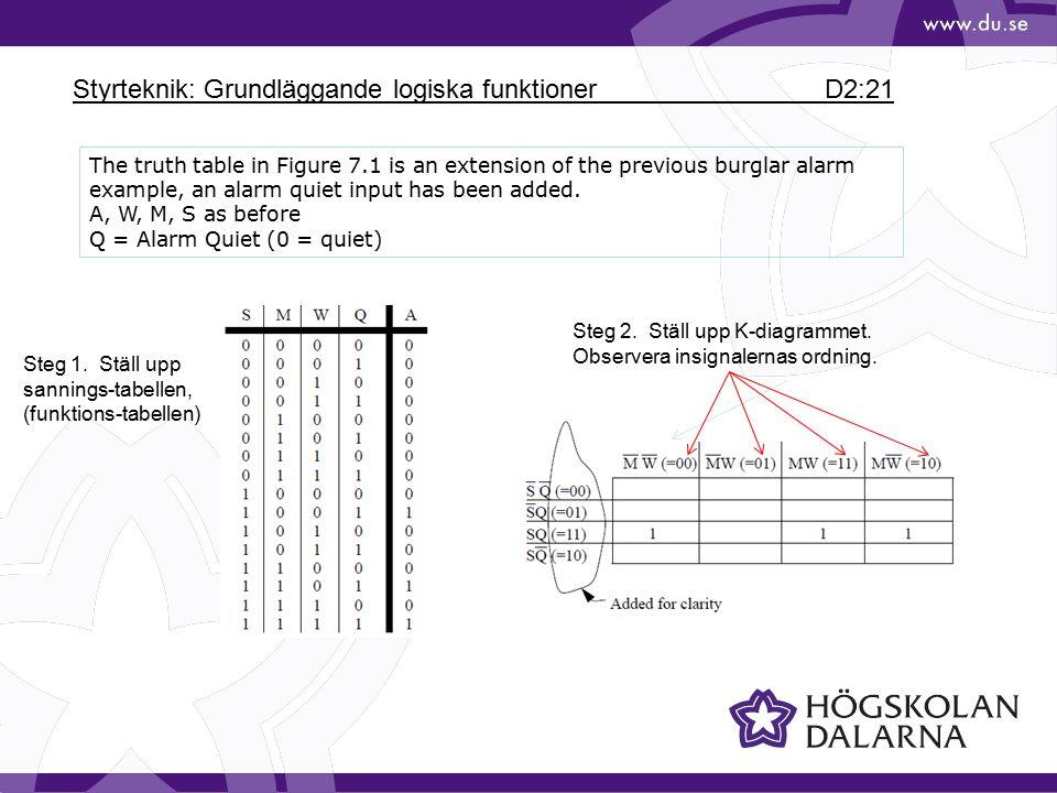 Styrteknik: Grundläggande logiska funktioner D2:21
