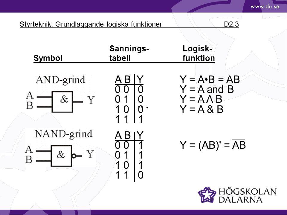 Styrteknik: Grundläggande logiska funktioner D2:3