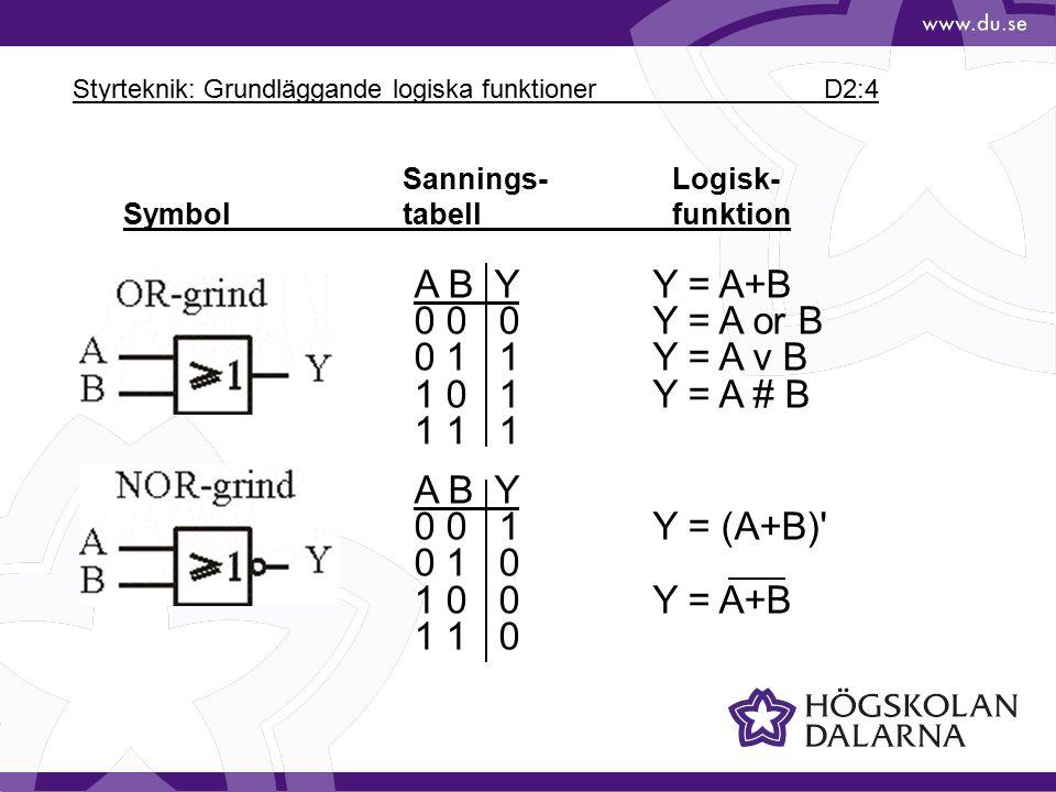 Styrteknik: Grundläggande logiska funktioner D2:4