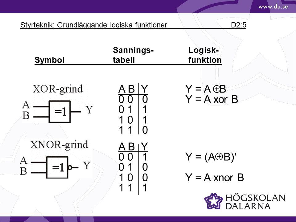 Styrteknik: Grundläggande logiska funktioner D2:5