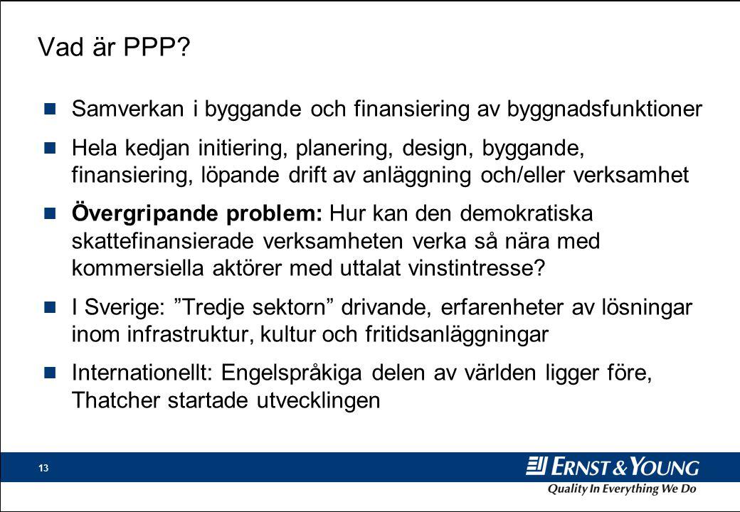 Vad är PPP Samverkan i byggande och finansiering av byggnadsfunktioner.