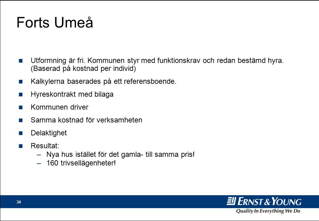 Forts Umeå Utformning är fri. Kommunen styr med funktionskrav och redan bestämd hyra. (Baserad på kostnad per individ)