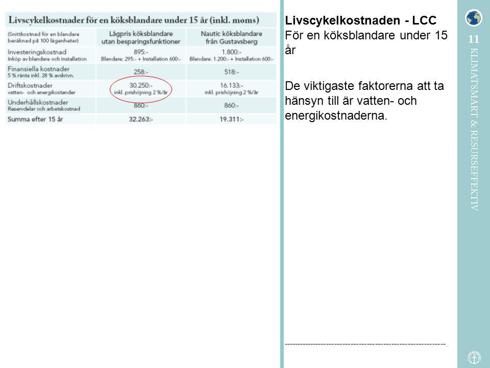 Livscykelkostnaden - LCC För en köksblandare under 15 år