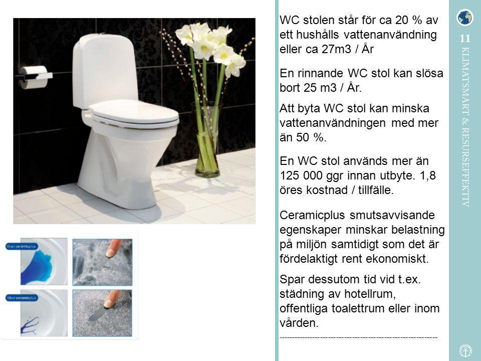 En rinnande WC stol kan slösa bort 25 m3 / År.