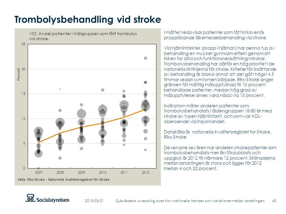 Trombolysbehandling vid stroke