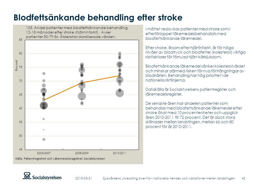 Blodfettsänkande behandling efter stroke