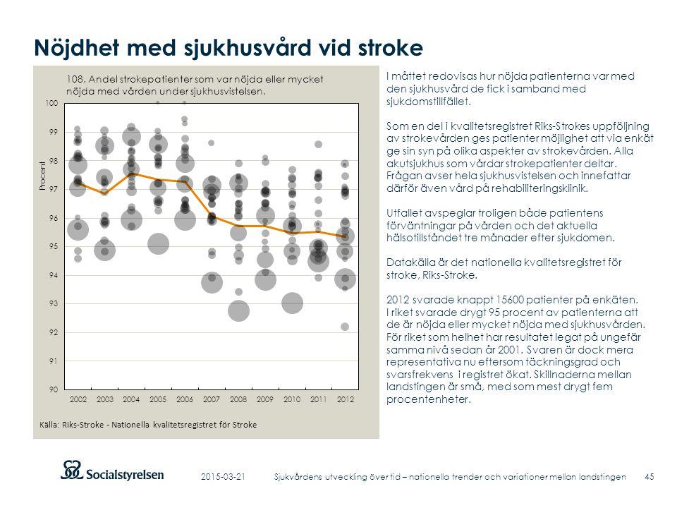 Nöjdhet med sjukhusvård vid stroke