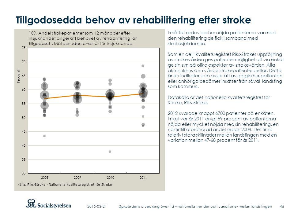 Tillgodosedda behov av rehabilitering efter stroke