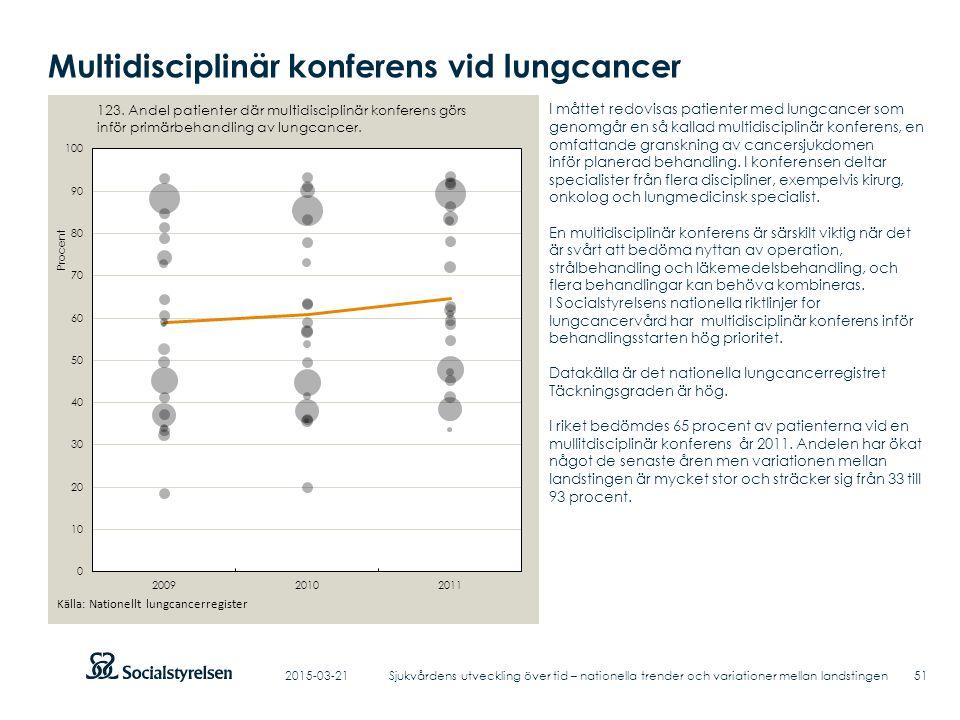 Multidisciplinär konferens vid lungcancer