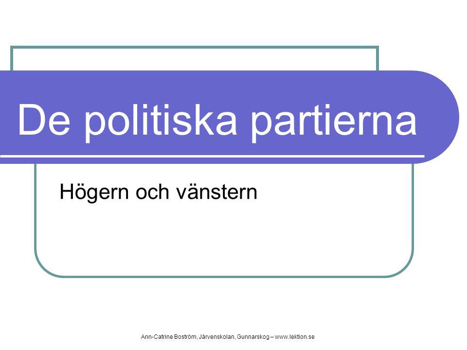 De politiska partierna