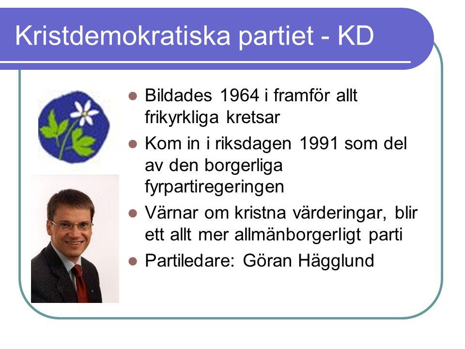 Kristdemokratiska partiet - KD