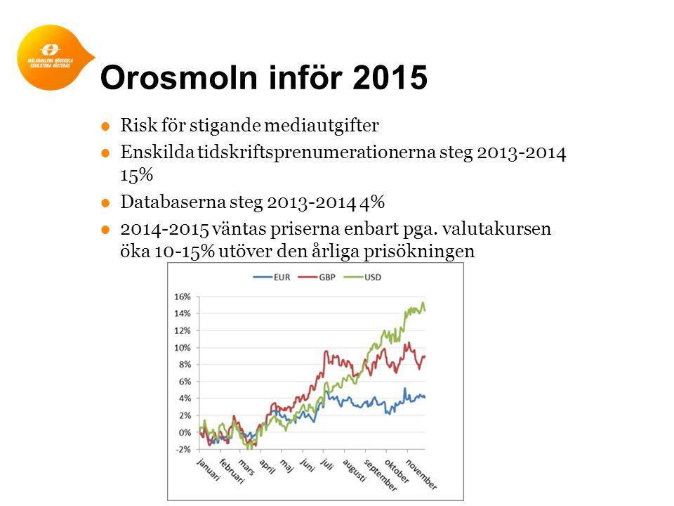 Orosmoln inför 2015 Risk för stigande mediautgifter