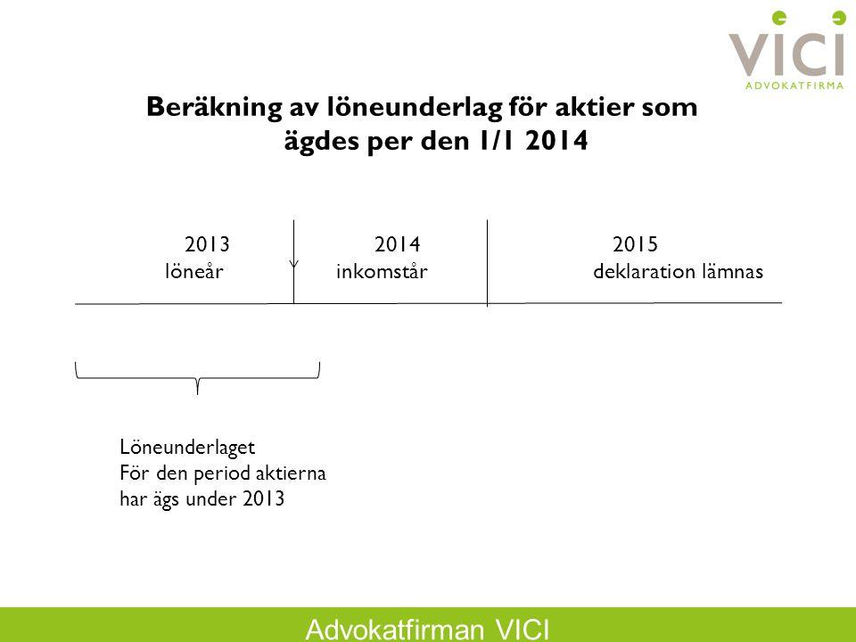 Beräkning av löneunderlag för aktier som ägdes per den 1/1 2014