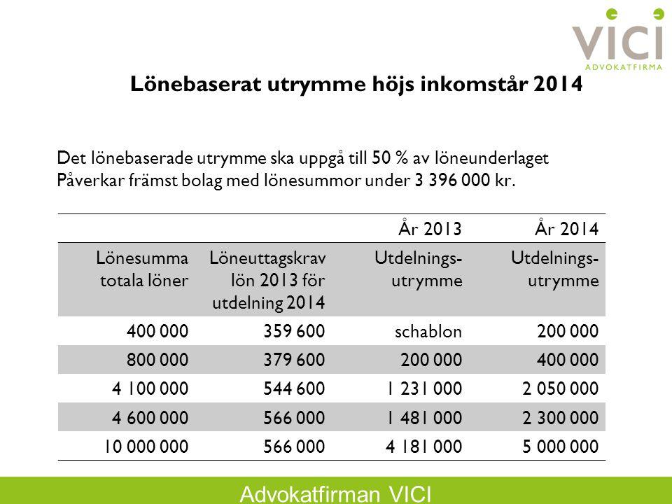 Lönebaserat utrymme höjs inkomstår 2014