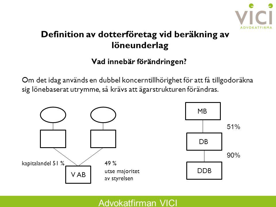 Definition av dotterföretag vid beräkning av löneunderlag
