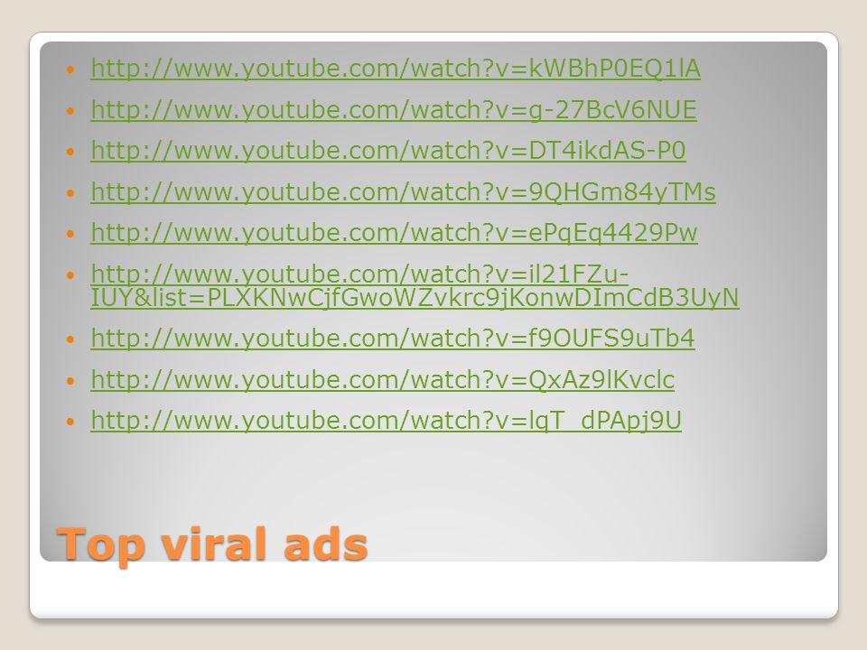 Top viral ads http://www.youtube.com/watch v=kWBhP0EQ1lA