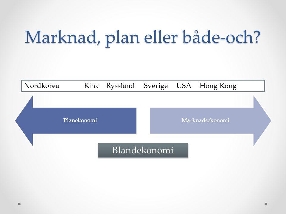 Marknad, plan eller både-och