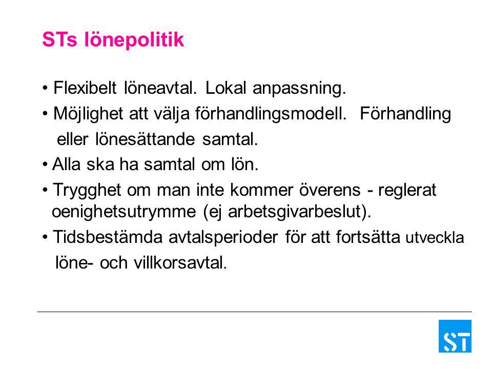 STs lönepolitik Flexibelt löneavtal. Lokal anpassning.