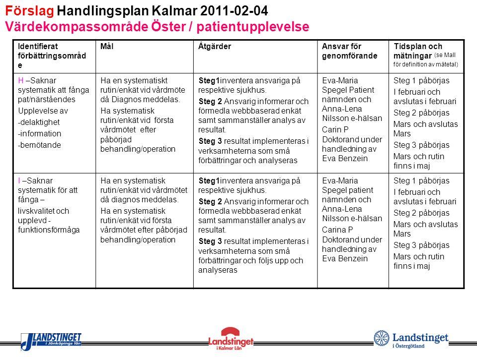 Förslag Handlingsplan Kalmar 2011-02-04