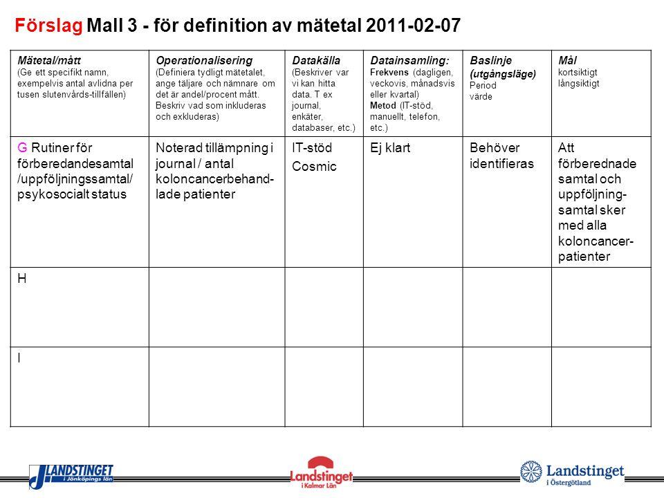 Förslag Mall 3 - för definition av mätetal 2011-02-07