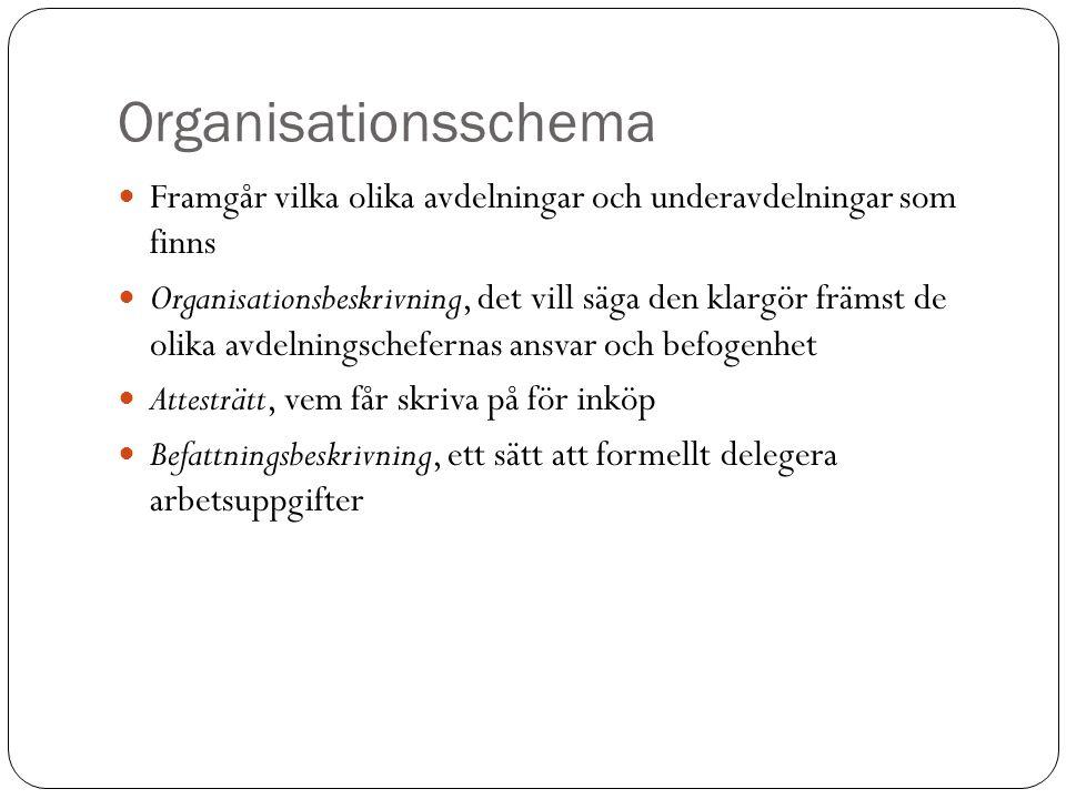 Organisationsschema Framgår vilka olika avdelningar och underavdelningar som finns.