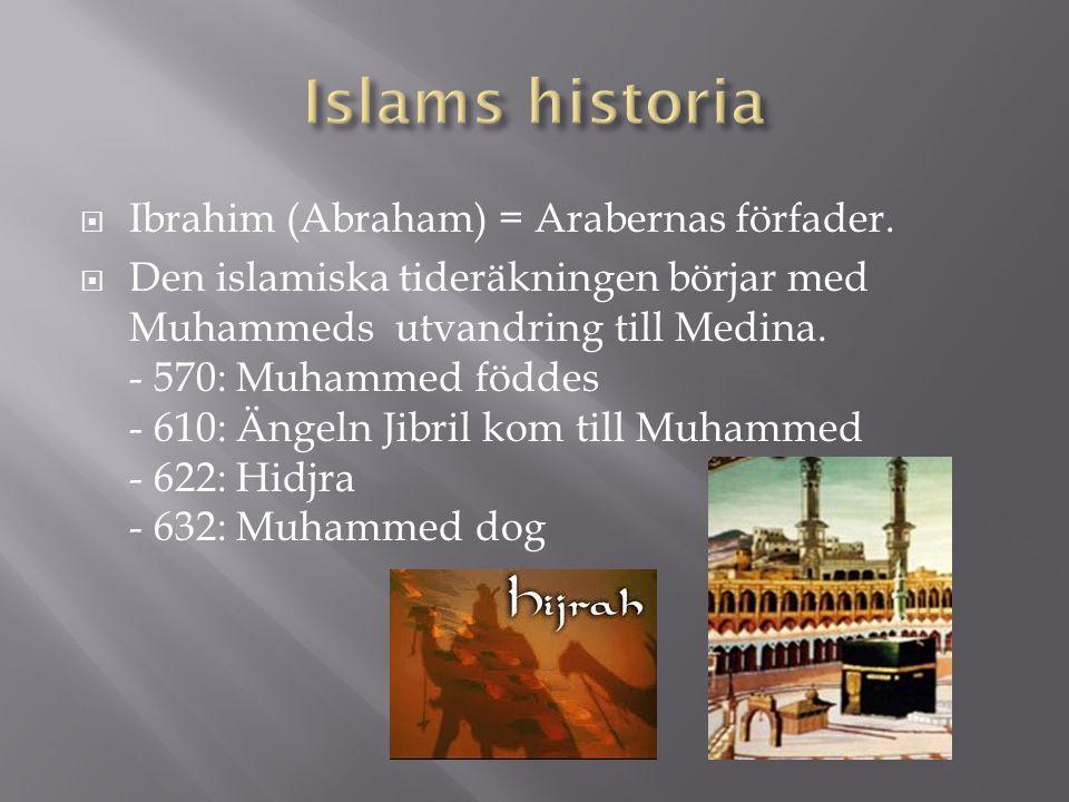 Islams historia Ibrahim (Abraham) = Arabernas förfader.