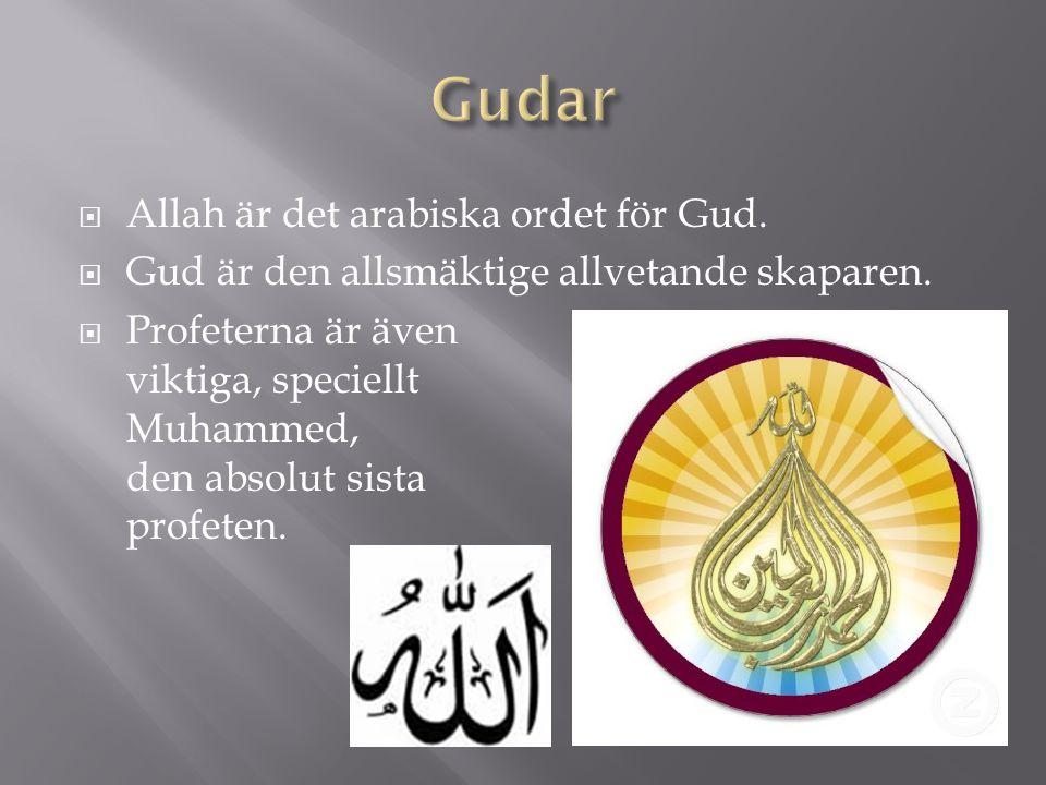 Gudar Allah är det arabiska ordet för Gud.