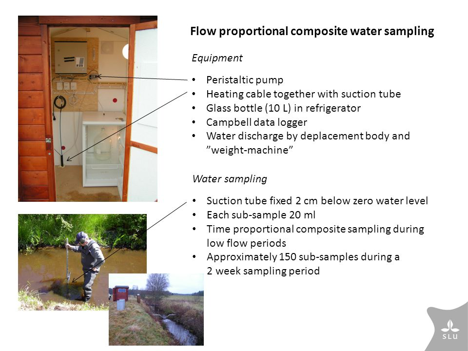 Flow proportional composite water sampling