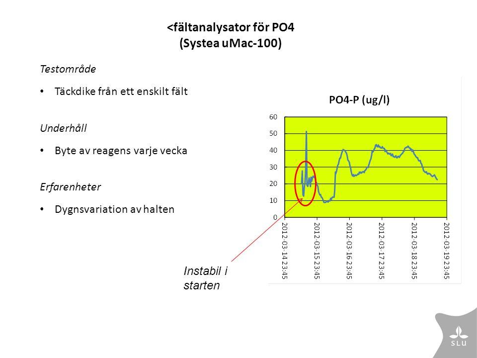 <fältanalysator för PO4 (Systea uMac-100)