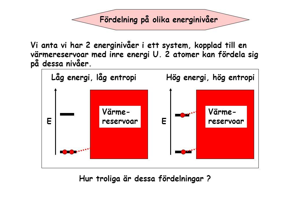 Fördelning på olika energinivåer