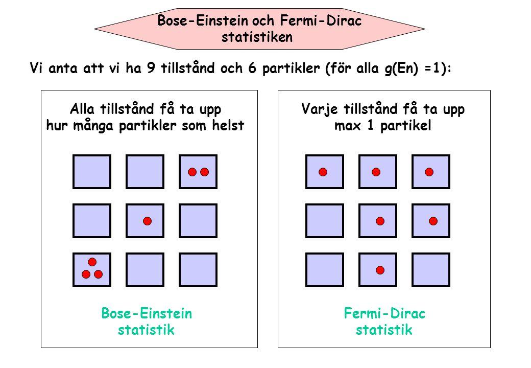 Bose-Einstein och Fermi-Dirac statistiken