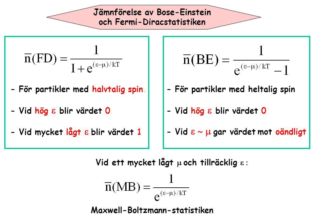 Jämnförelse av Bose-Einstein och Fermi-Diracstatistiken