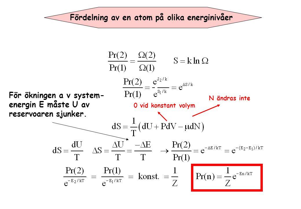 Fördelning av en atom på olika energinivåer