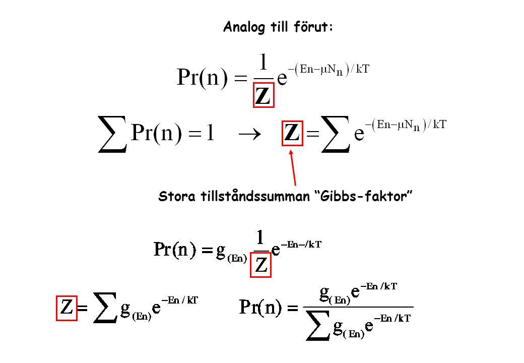 Analog till förut: Stora tillståndssumman Gibbs-faktor
