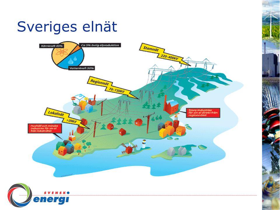Sveriges elnät Vad är grön el Vad är elcertifikat