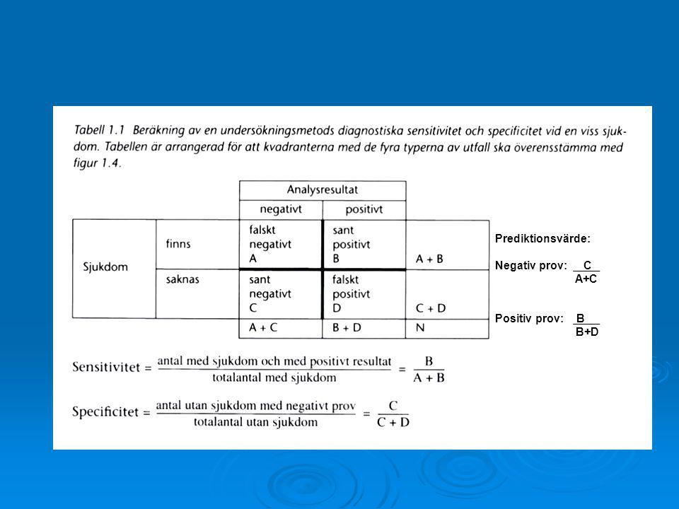 Prediktionsvärde: Negativ prov: C. A+C. Positiv prov: B. B+D. Prediktionsvärde=heterogen grupp.