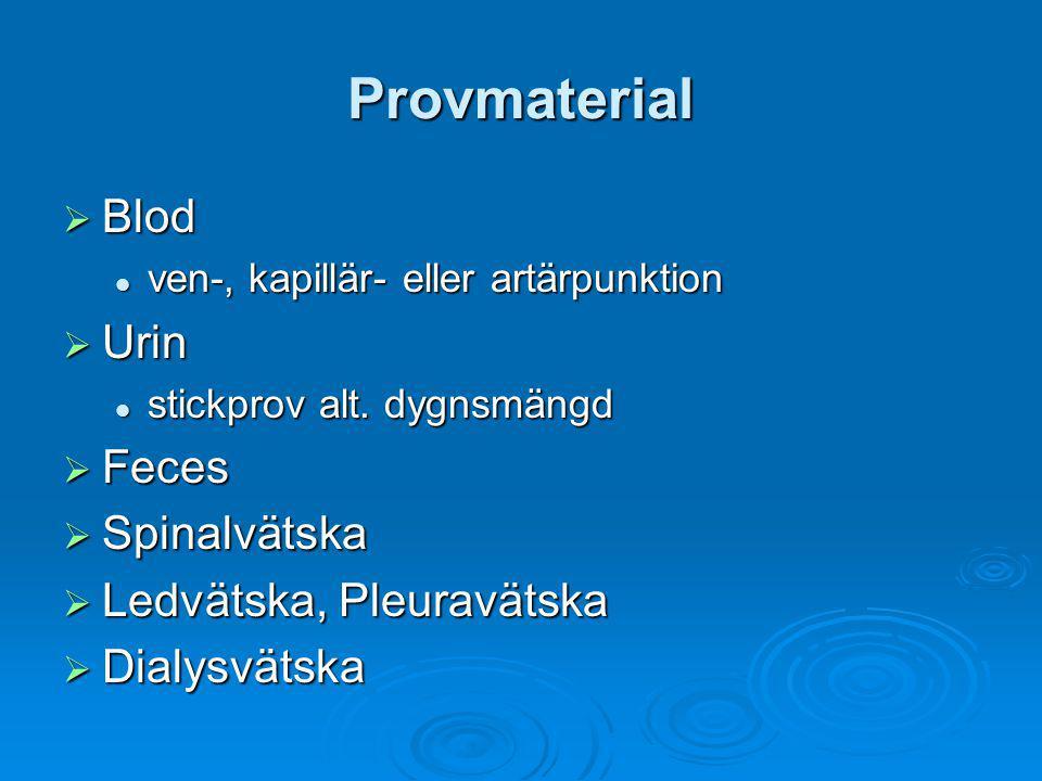 Provmaterial Blod Urin Feces Spinalvätska Ledvätska, Pleuravätska