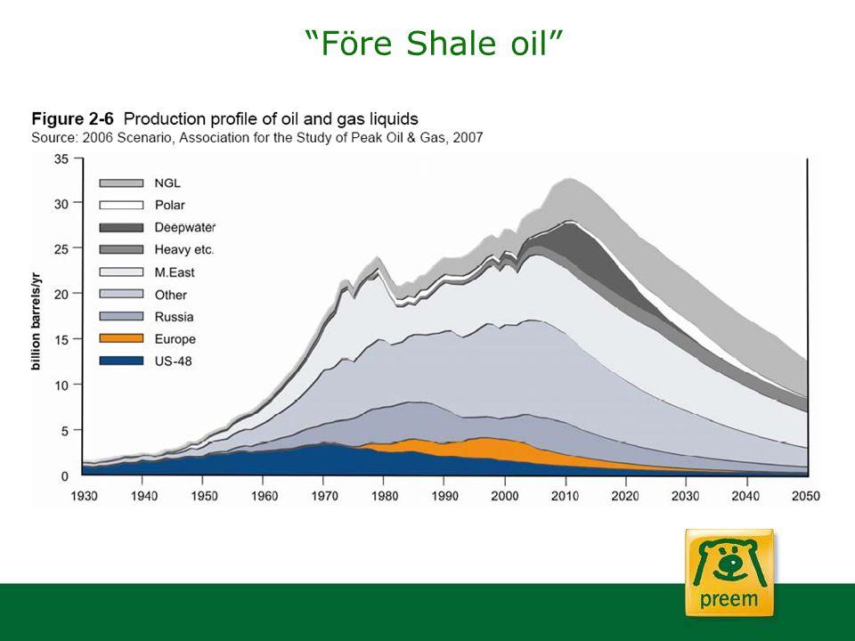 Före Shale oil