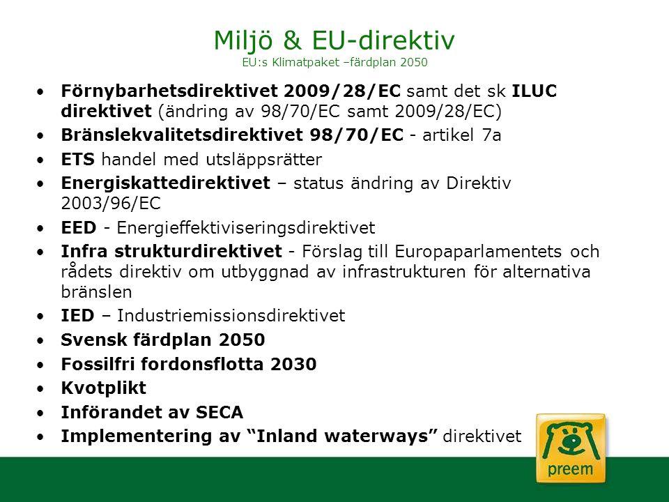 Miljö & EU-direktiv EU:s Klimatpaket –färdplan 2050