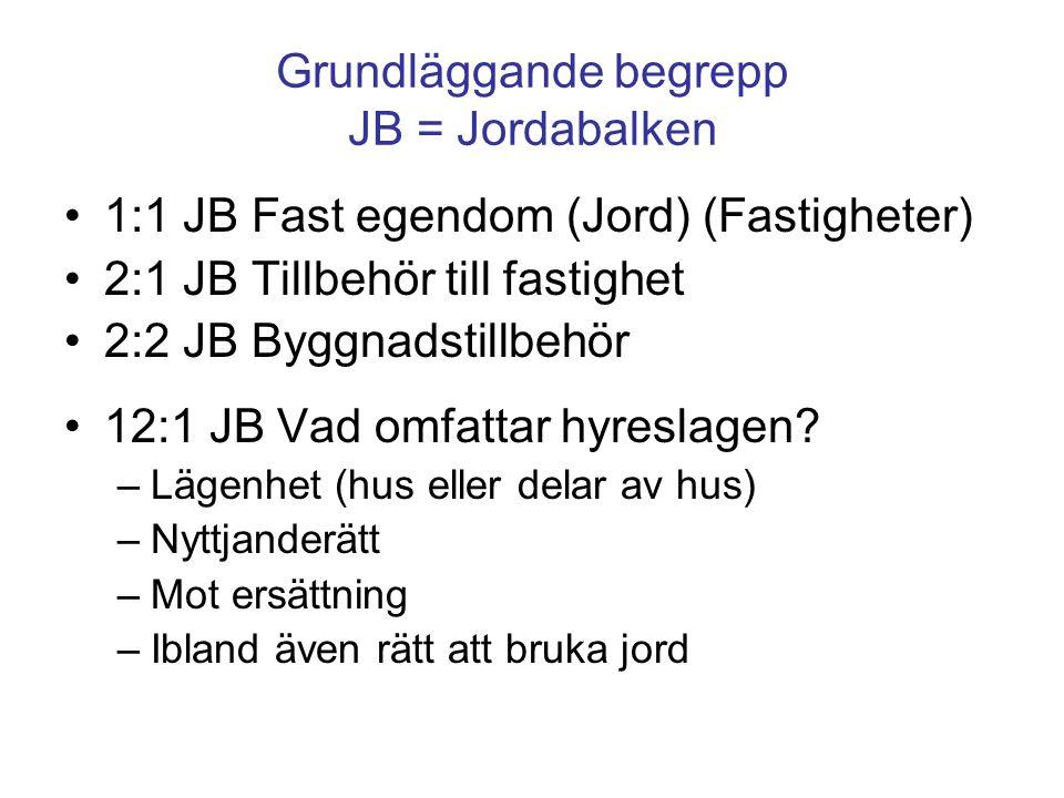 Grundläggande begrepp JB = Jordabalken