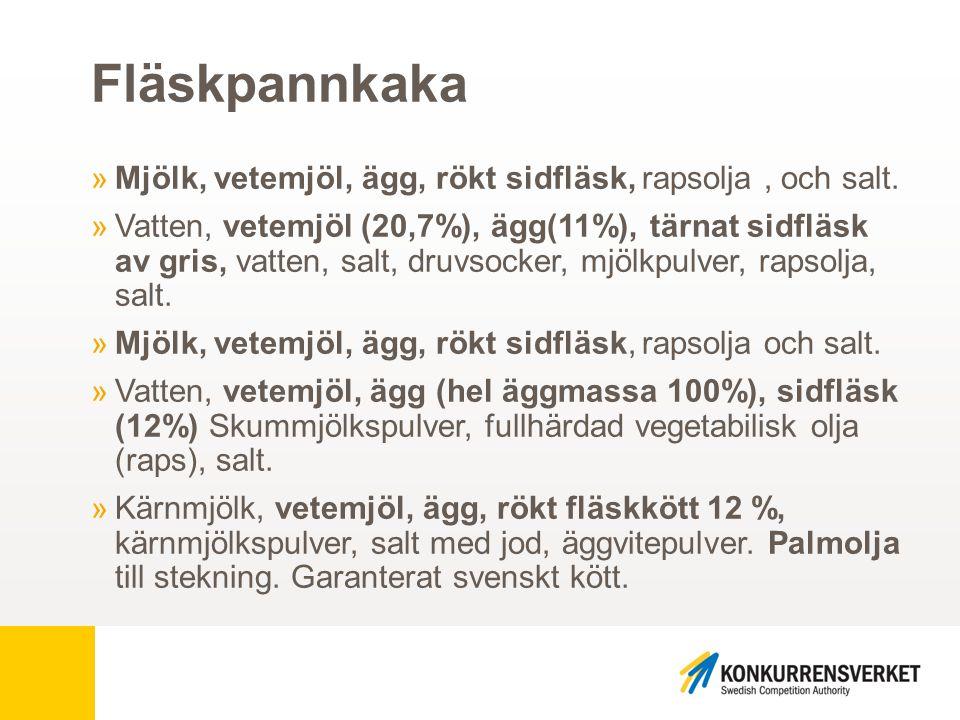 Fläskpannkaka Mjölk, vetemjöl, ägg, rökt sidfläsk, rapsolja , och salt.
