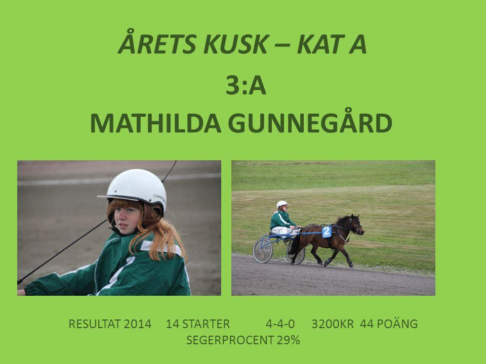 RESULTAT 2014 14 STARTER 4-4-0 3200KR 44 POÄNG