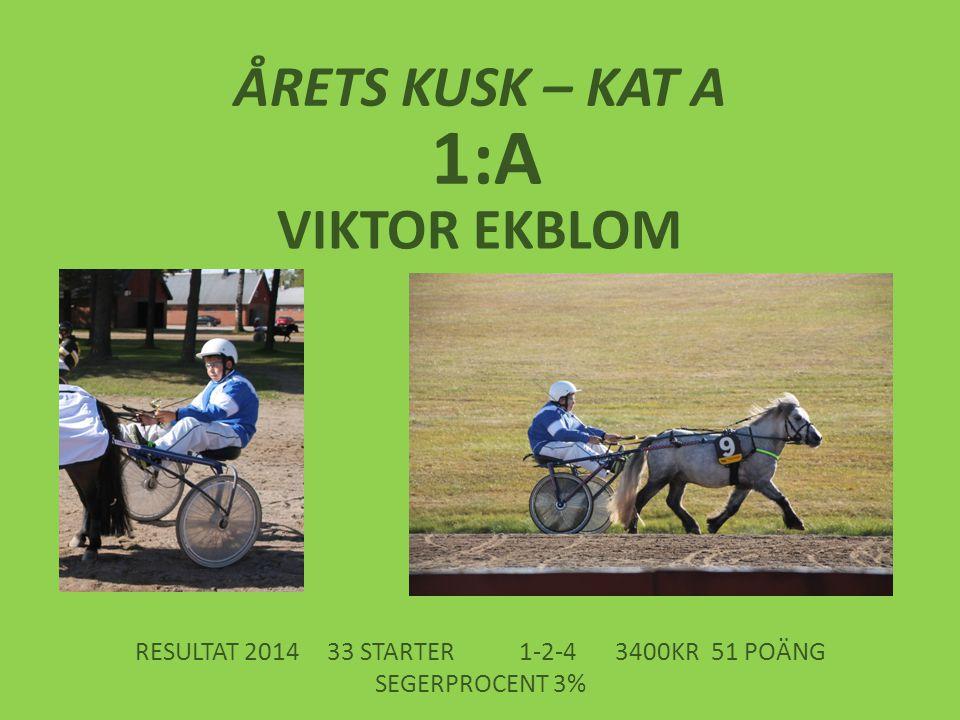 RESULTAT 2014 33 STARTER 1-2-4 3400KR 51 POÄNG
