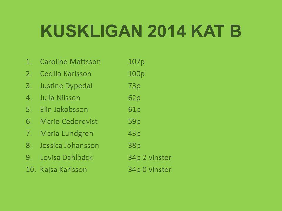 KUSKLIGAN 2014 KAT B Caroline Mattsson 107p Cecilia Karlsson 100p
