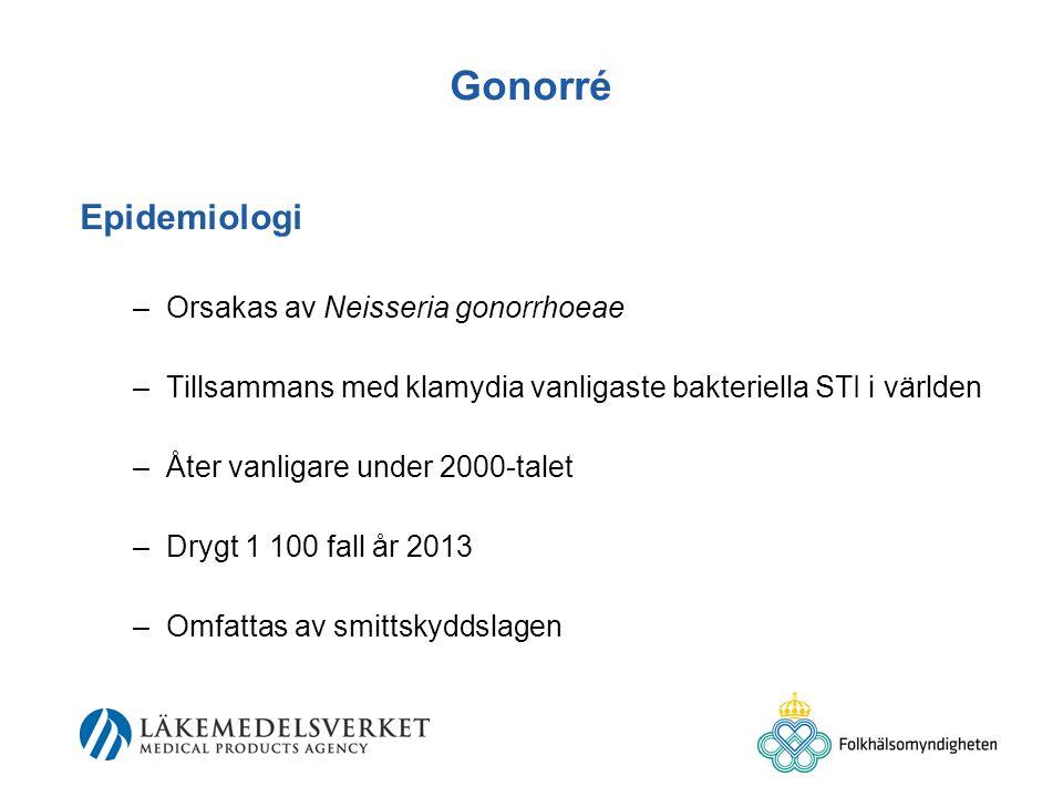 Gonorré Epidemiologi Orsakas av Neisseria gonorrhoeae