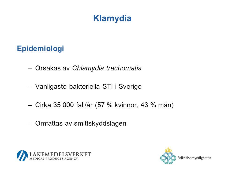 Klamydia Epidemiologi Orsakas av Chlamydia trachomatis