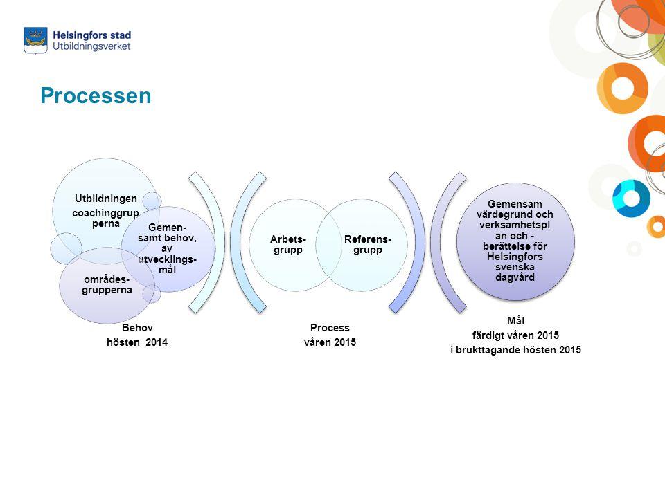Gemen-samt behov, av utvecklings-mål