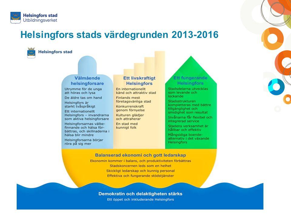 Helsingfors stads värdegrunden 2013-2016
